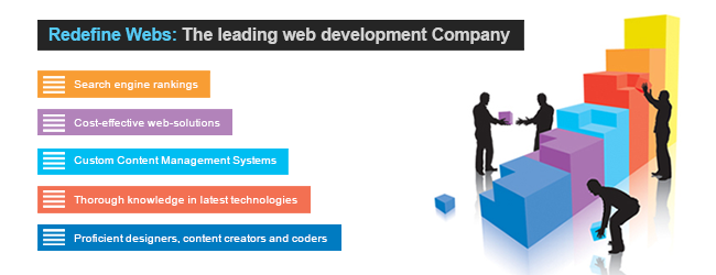 A Leading Web Development Company – Redefine Webs