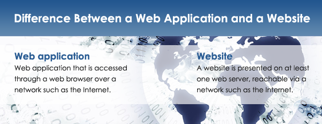 What is the Difference Between a Web Application and a Website?